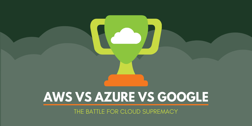 Trophy with cloud decoration signifying competition in the cloud market