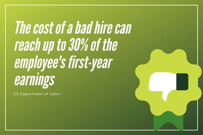 The cost of a bad hire can reach up to 30% of the employee's first-year earnings - US Department of Labor