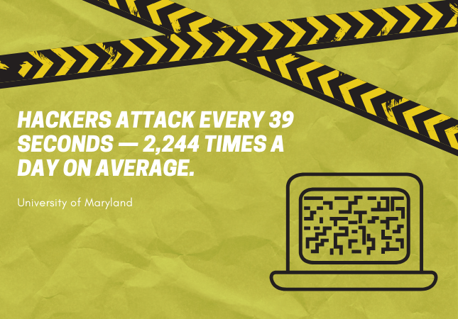Hackers attack every 39 seconds - 2,244 times a day on average - University of Maryland